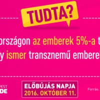 24.hu: Coming Out Day: elő-bújástörténetektől volt hangos a Blaha Lujza tér