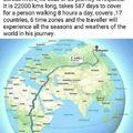 Egy év alatt a Föld körül