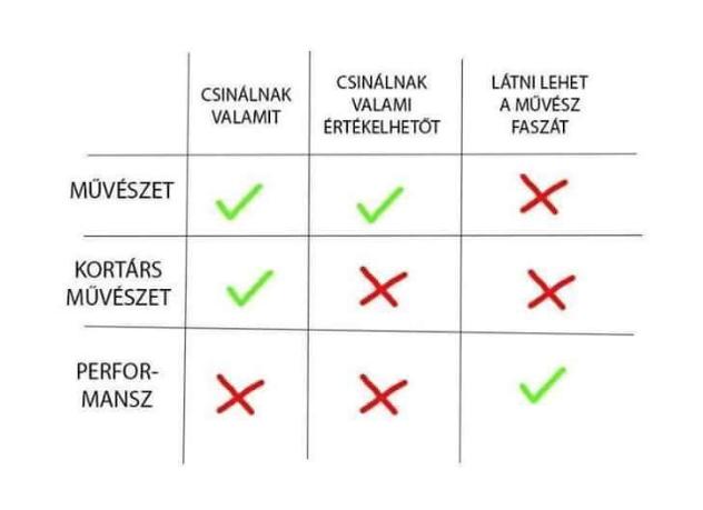 muveszet_performance.png