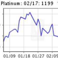 Nemesfém befektetés: platina árfolyam