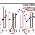 Gazdasági populizmus - Bartha Attila