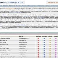 Webarchívum a nemzeti könyvtárban