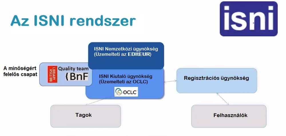 isni_system_opti.jpg