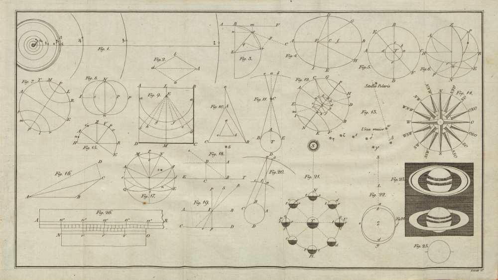 03_kep_kmeth_astronomia_popularis_1823_abra.jpg