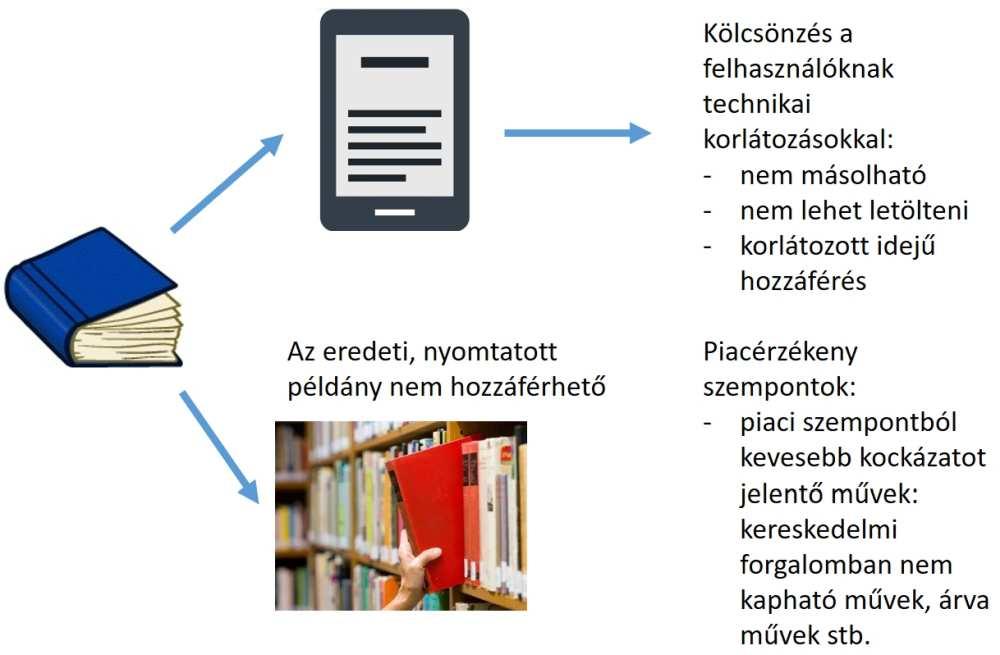 cdl_model_opti.jpg