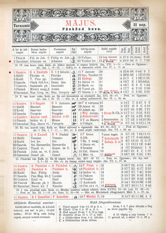 A Pesti Hírlap Naptárának 1896. május hónapja. – Törzsgyűjtemény