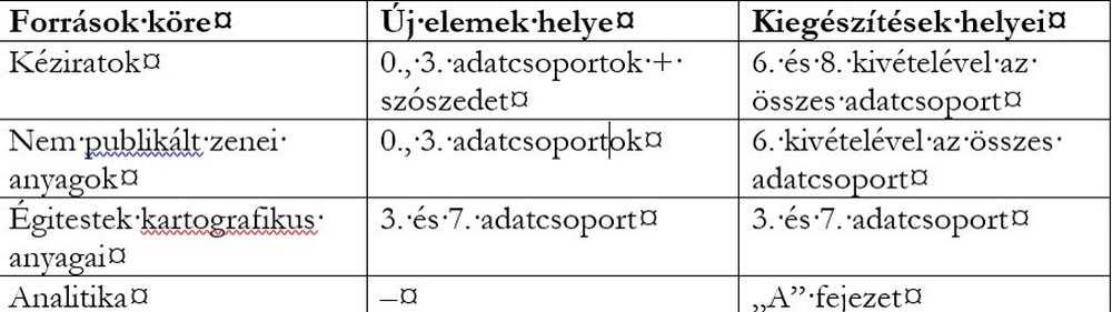 ilacsa_tablazat_1_b_opti.jpg
