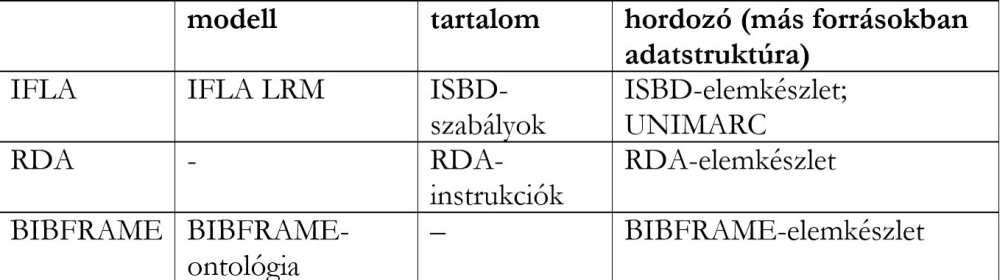 ilacsa_tablazat_2_opti.jpg