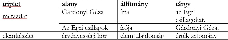 ilacsa_tablazat_3_opti.jpg