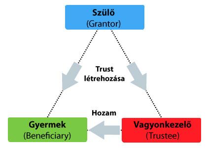Trust-Law-2.jpg