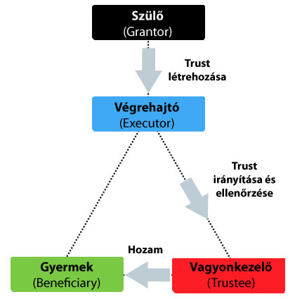 Trust-Law-3.jpg