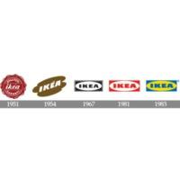 Az IKEA logói 1951-től