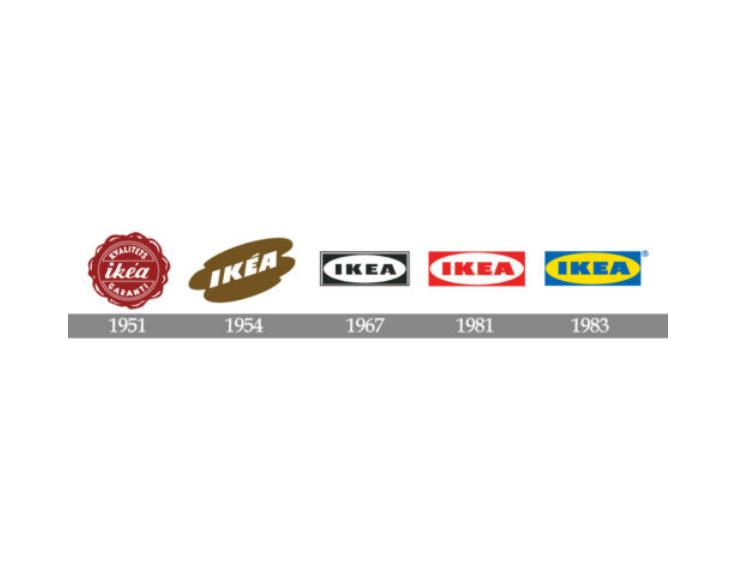 ikea_logo_history.png