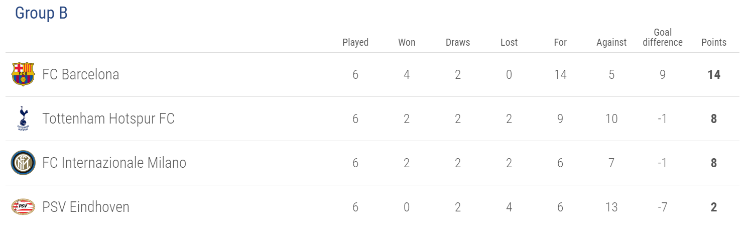 group_standings.PNG
