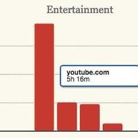 Időspórolás a YouTube-al!