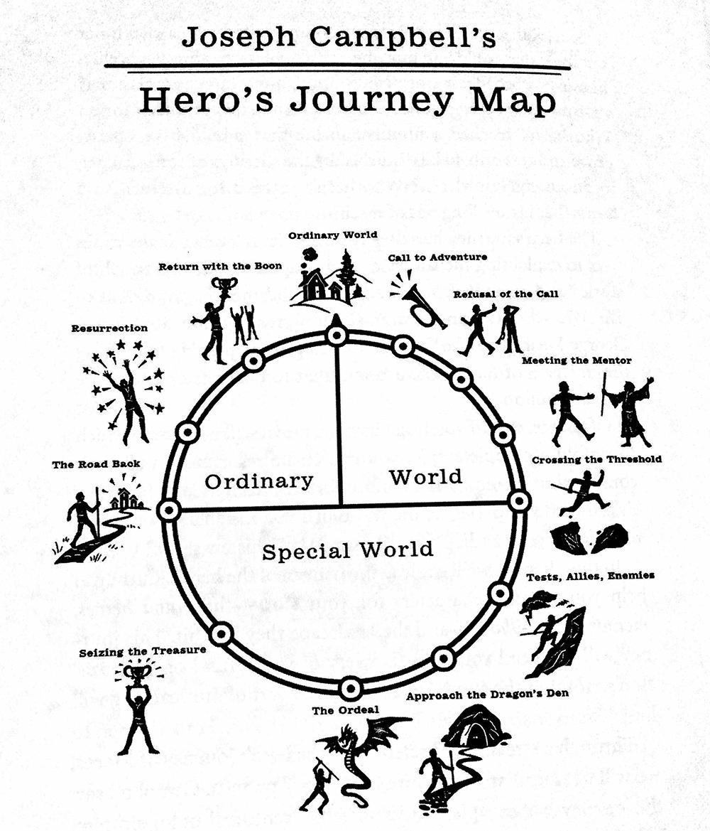 winning-story-wars-hero-journey.png
