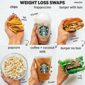 Kalóriák? Végre értelmesen mutatják a felesleges cukrot!