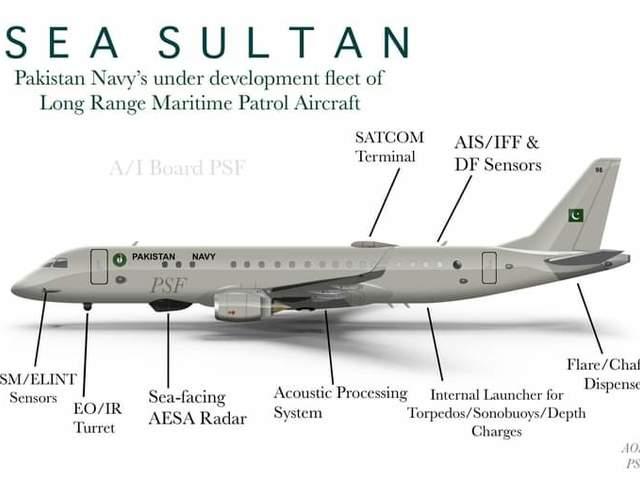 Halad a pakisztáni járőrgépek programja