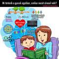 A meseolvasás jótékony hatása ...