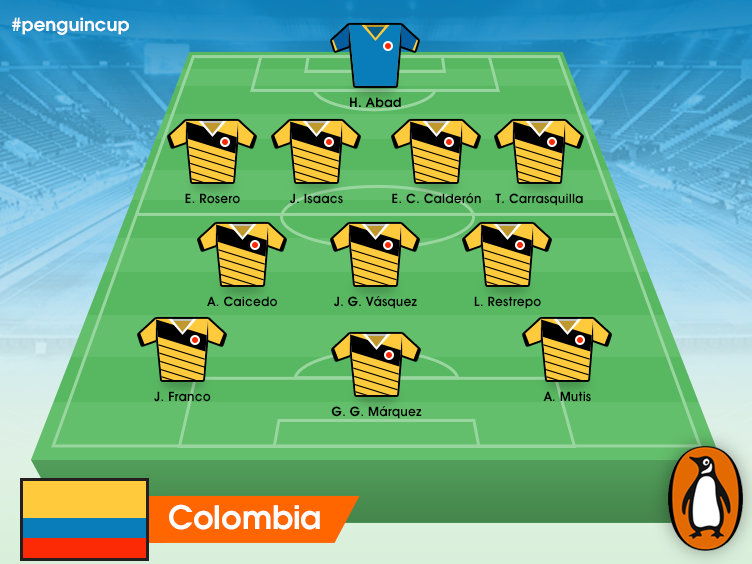 columbia_team_share.png