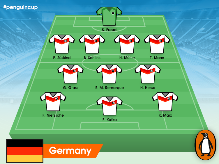 germany_team_share.png