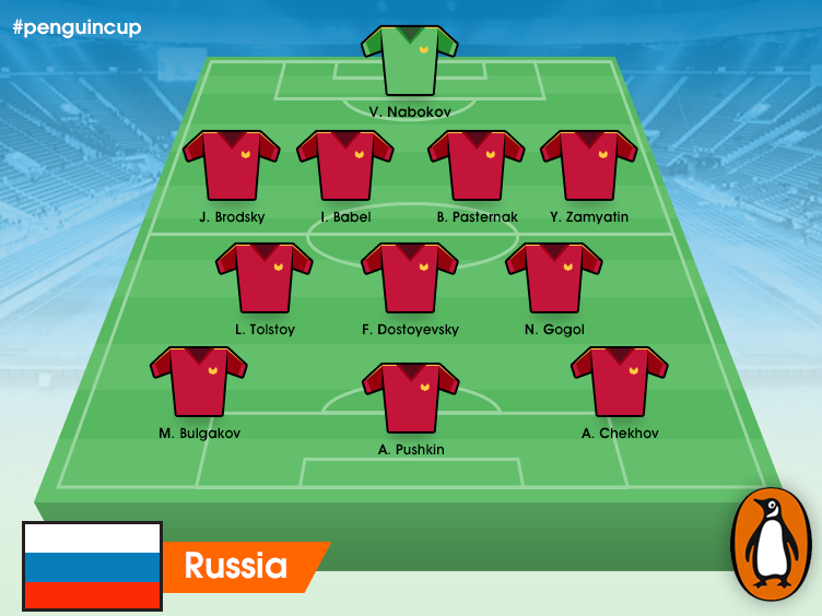 russia_team_share.png