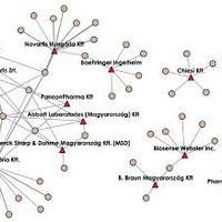Új eszköz a gyógyszergyártók kezében: Hálózatkutatás az orvostársadalomban