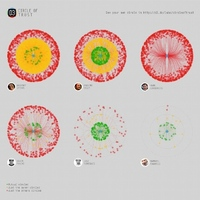 Internetes aura avagy a bizalom körei a Google+ új szolgáltatása alapján