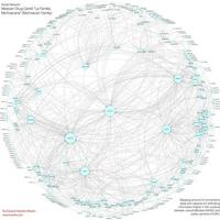 A hatalom hálójában - egy mexikói drogkartell hálózata