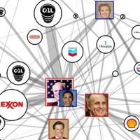 Olaj a tűzre – Olaj cégek adományai politikusoknak