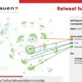 Social Media és a hálózatok ereje 2. – Véleményvezérek a Twitteren