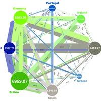 Az Európiai Unió adóssághálója