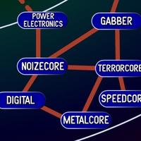 Elektronikus zenei stílus hálózat