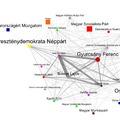 Politikamentes övezet - Wikipedia, az objektív közösség?