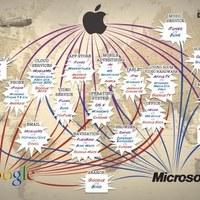 Hálózatok háborúja – Microsoft vs Google vs Apple