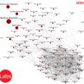 A magyar kommunikációs szakma legbefolyásosabb online véleményvezérei