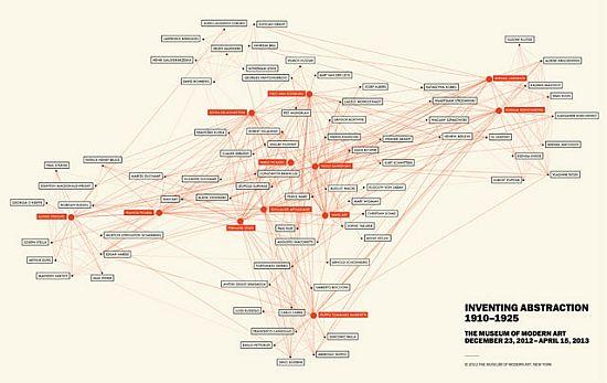 MoMA_InventingAbstraction_Map_640.jpg