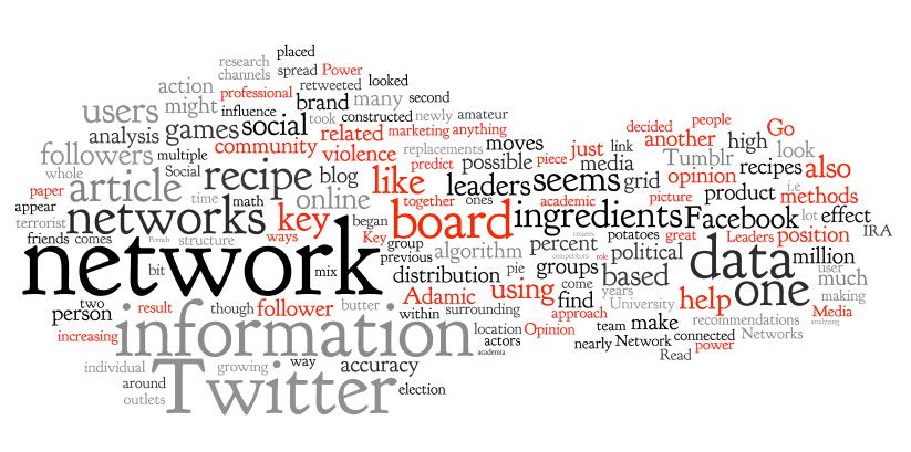 Wordcloud.png