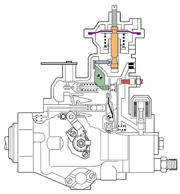 mechanikus adagol u00f3 m u0171k u00f6d u00e9se  5