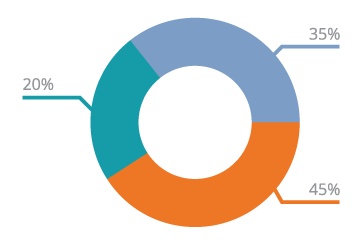 fullcircle_graphic-2.png