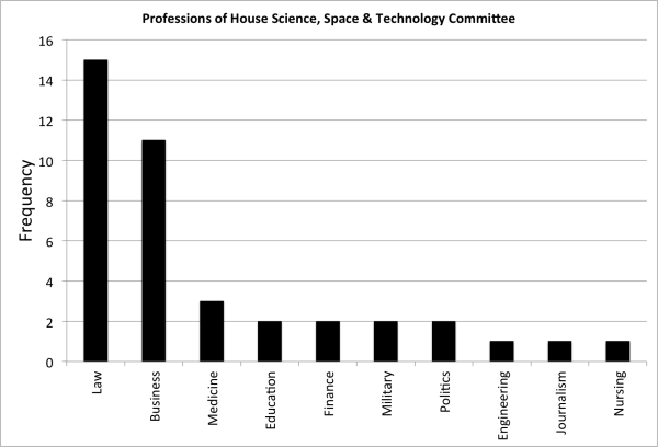 house-committee-on-sst1.png
