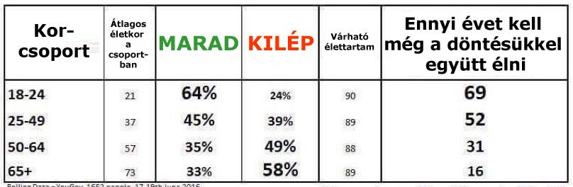 poll_age.jpg