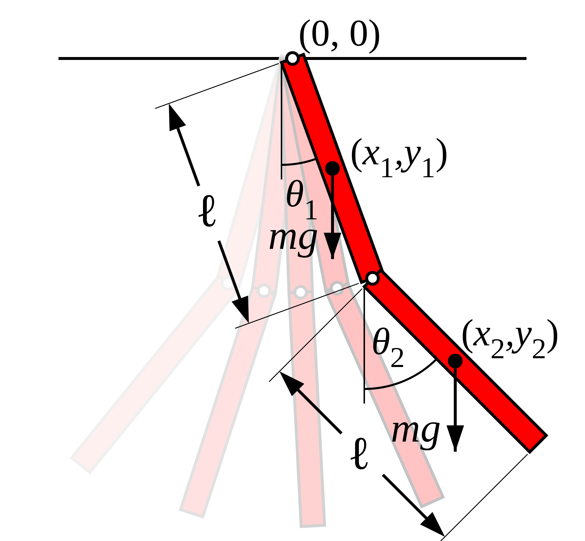 2000px-double-compound-pendulum-dimensioned.png