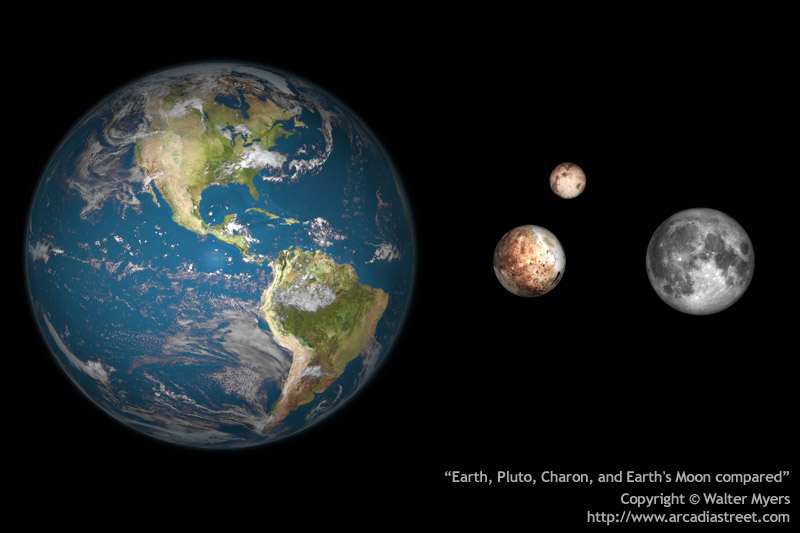 pluto_earth_charon_compared_800.jpg