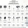 Választási útinapló, avagy elsőválasztó szavazni próbál