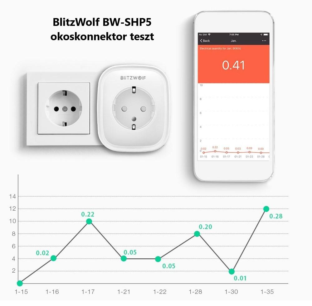 blitzwolf_bw-shp_header_1.jpg