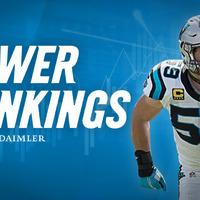 Panthers Power Rankings - 1. hét