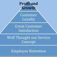Employer branding nem egyenlő céges reklám