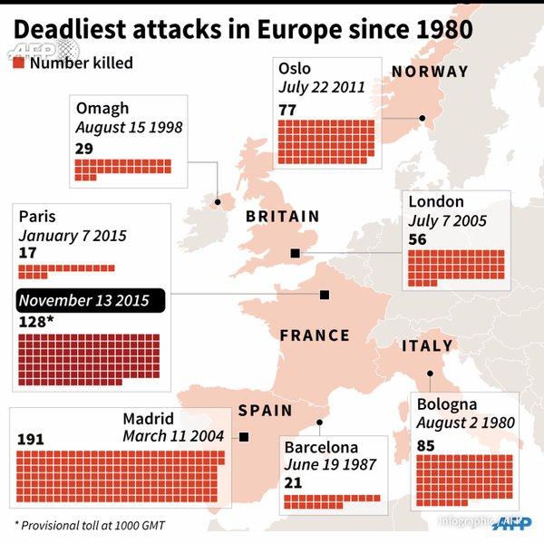 eu_terror_attacks.jpg