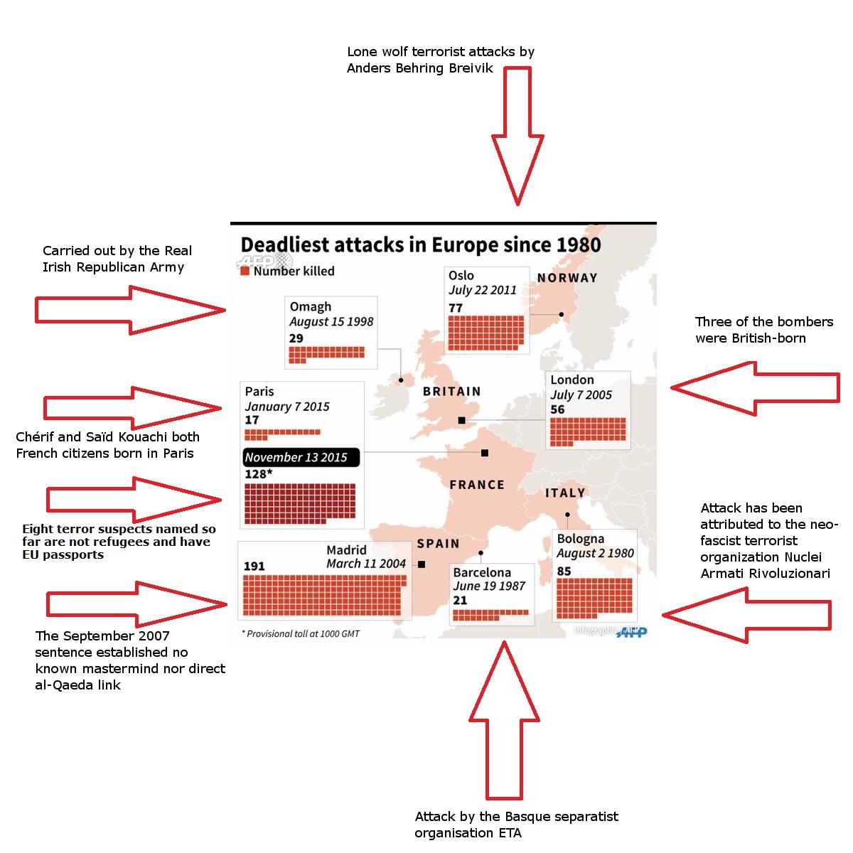 eu_terror_attacks_and_actors.jpg